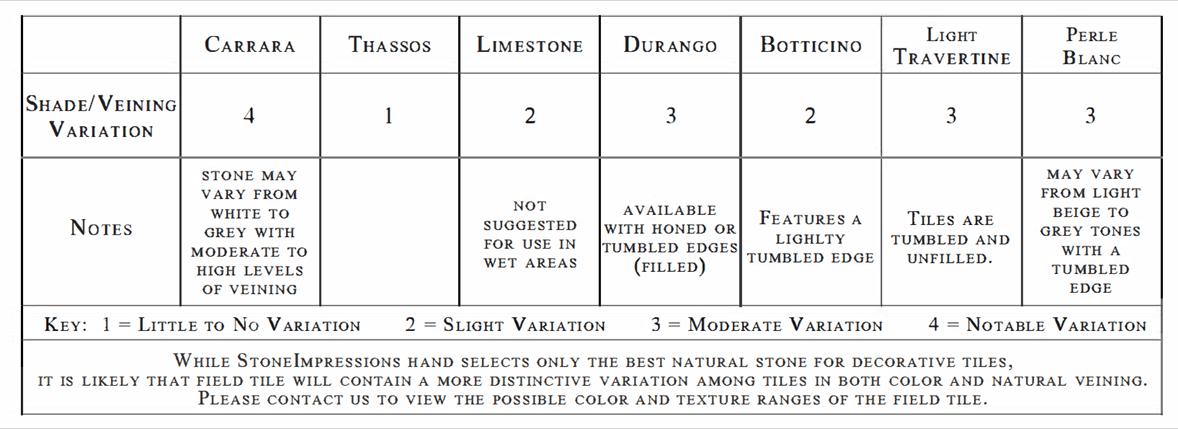variation-stone-tiles